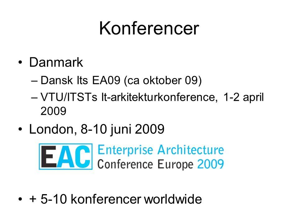 Konferencer Danmark London, 8-10 juni 2009