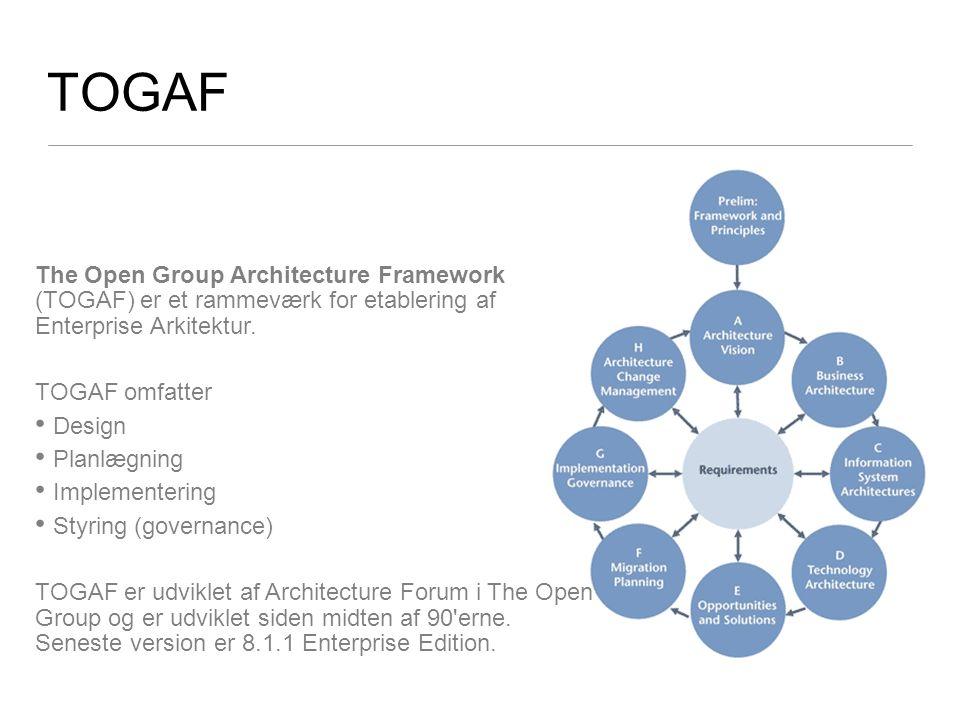TOGAF The Open Group Architecture Framework (TOGAF) er et rammeværk for etablering af Enterprise Arkitektur.