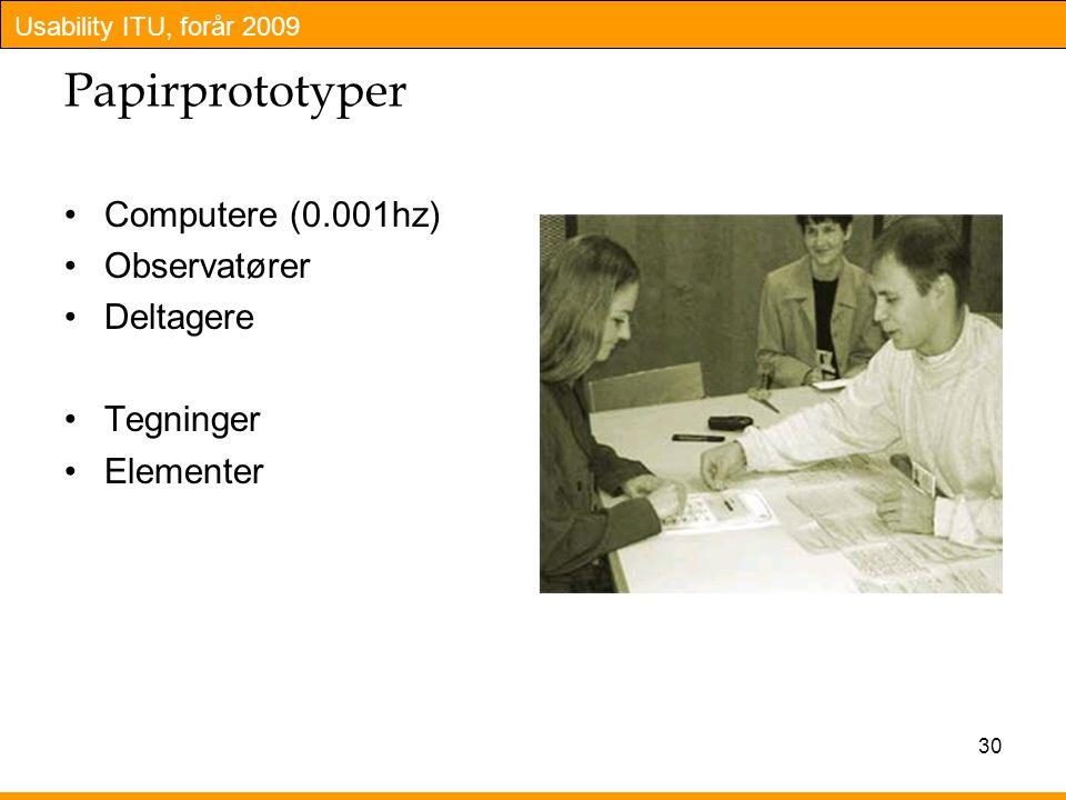 Papirprototyper Computere (0.001hz) Observatører Deltagere Tegninger