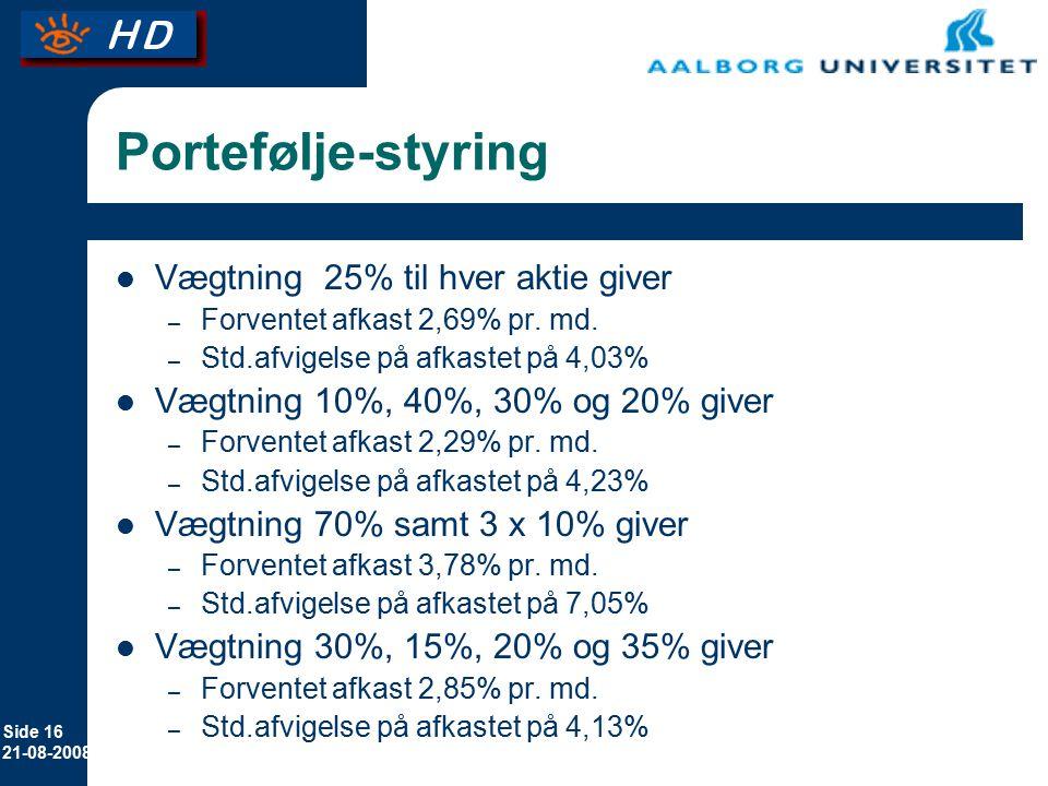 Portefølje-styring Vægtning 25% til hver aktie giver