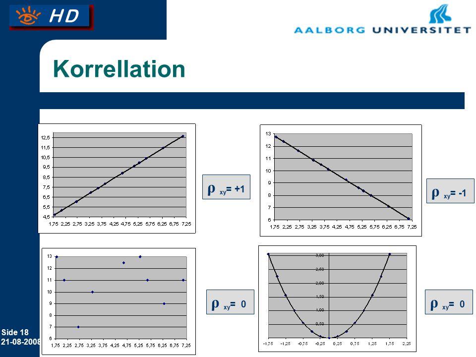 Korrellation ρ xy= +1 ρ xy= -1 ρ xy= 0 ρ xy= 0