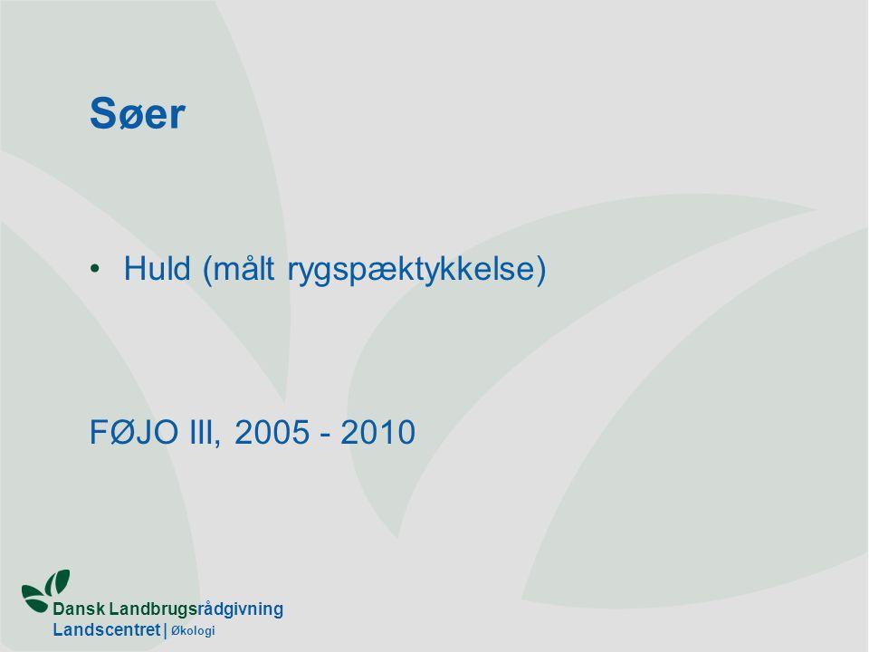 Søer Huld (målt rygspæktykkelse) FØJO III, 2005 - 2010 Økologi