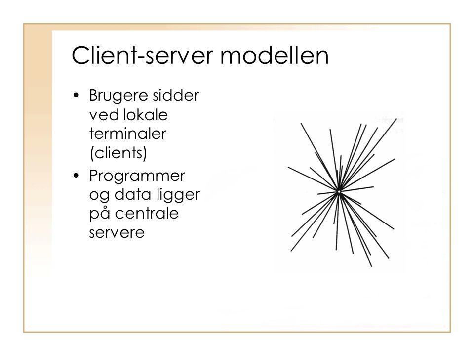 Client-server modellen