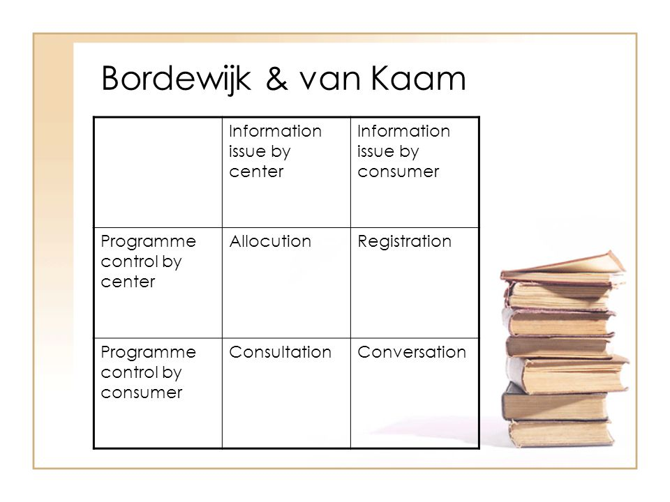 Bordewijk & van Kaam Information issue by center