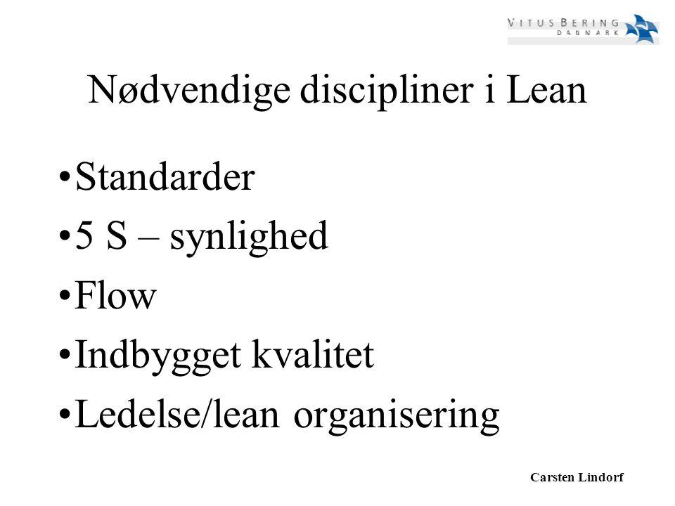 Nødvendige discipliner i Lean