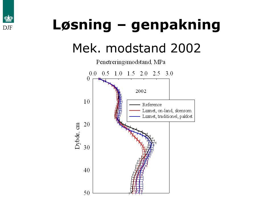 Løsning – genpakning Mek. modstand 2002