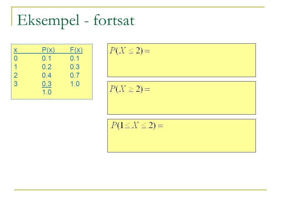 Eksempel - fortsat x P(x) F(x) 0 0.1 0.1 0.2 0.3 0.4 0.7 3 0.3 1.0 1.0