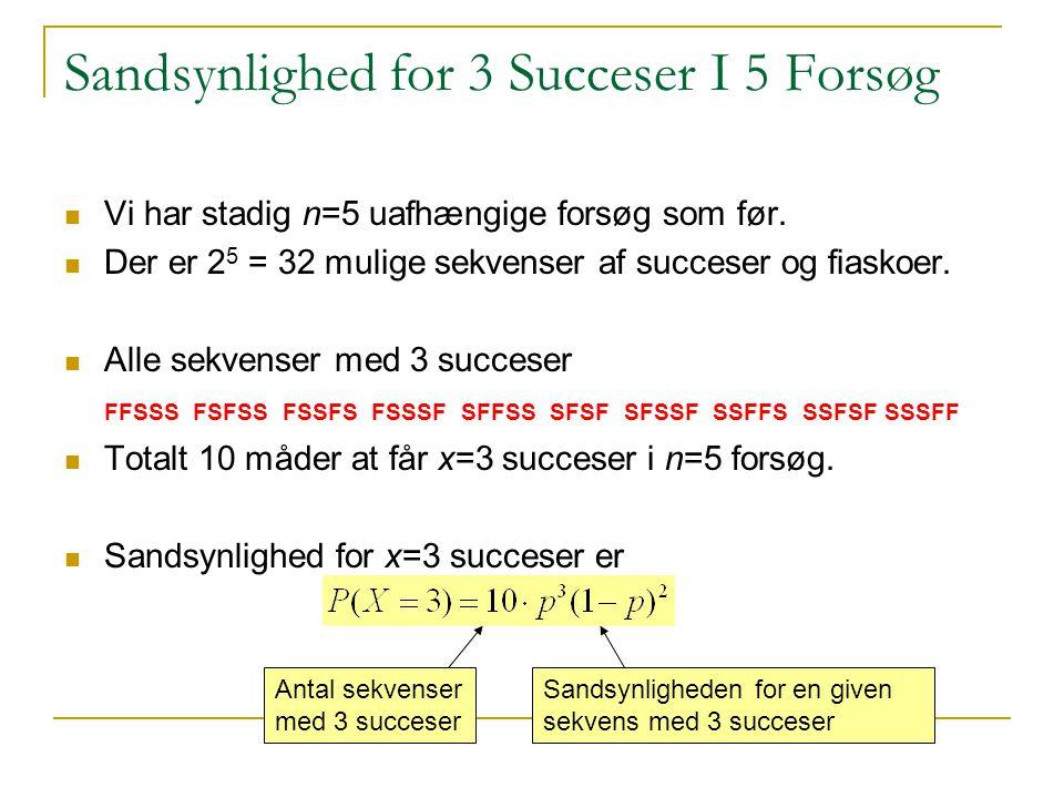 Sandsynlighed for 3 Succeser I 5 Forsøg
