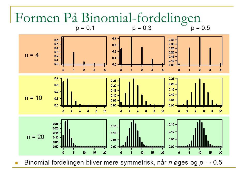 Formen På Binomial-fordelingen