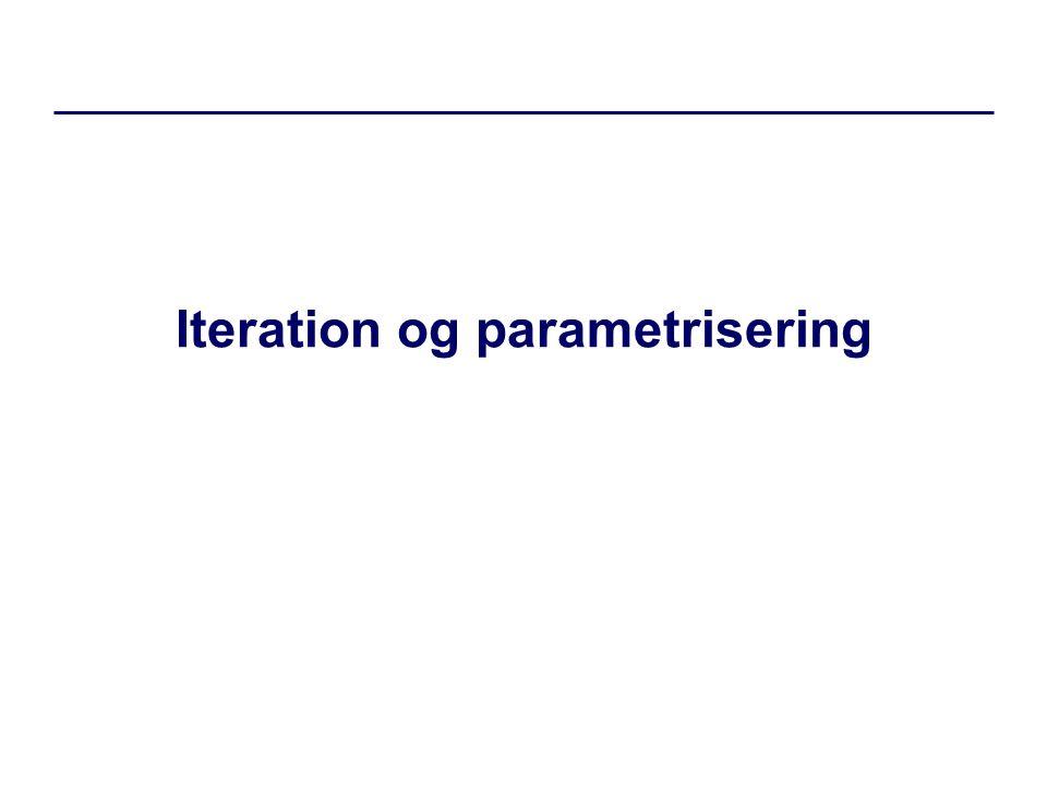 Iteration og parametrisering