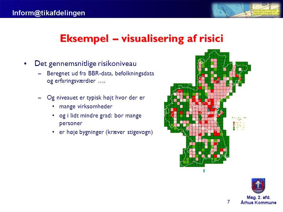 Eksempel – visualisering af risici