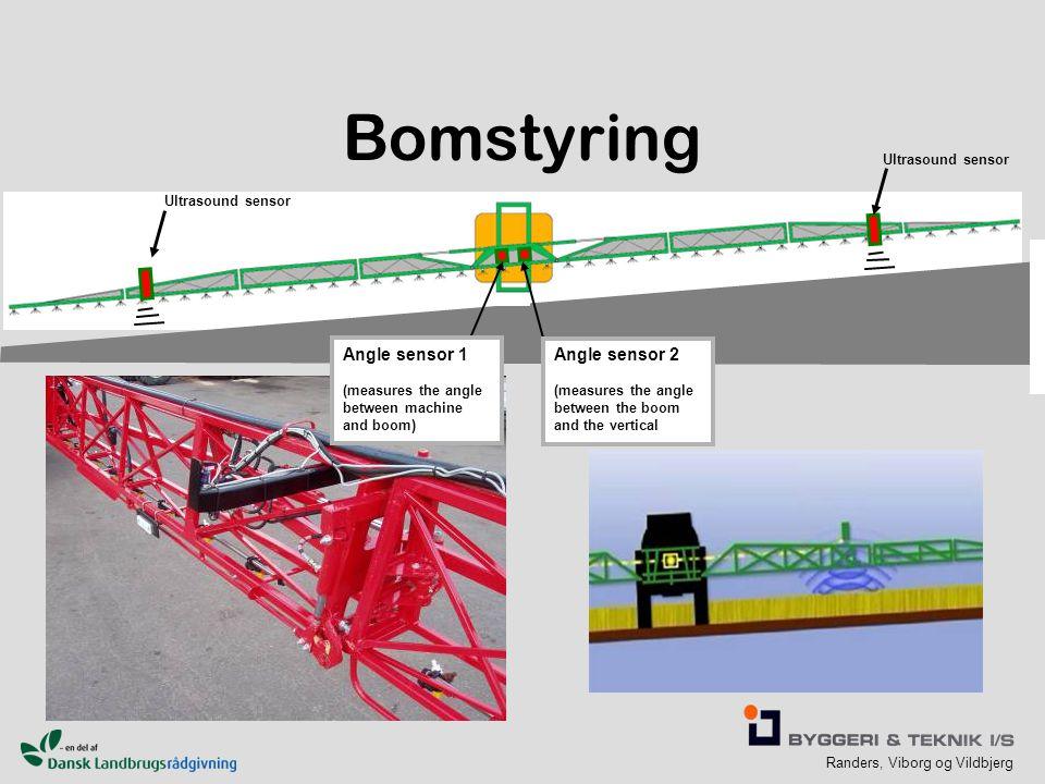 Bomstyring Angle sensor 1 Angle sensor 2 Ultrasound sensor