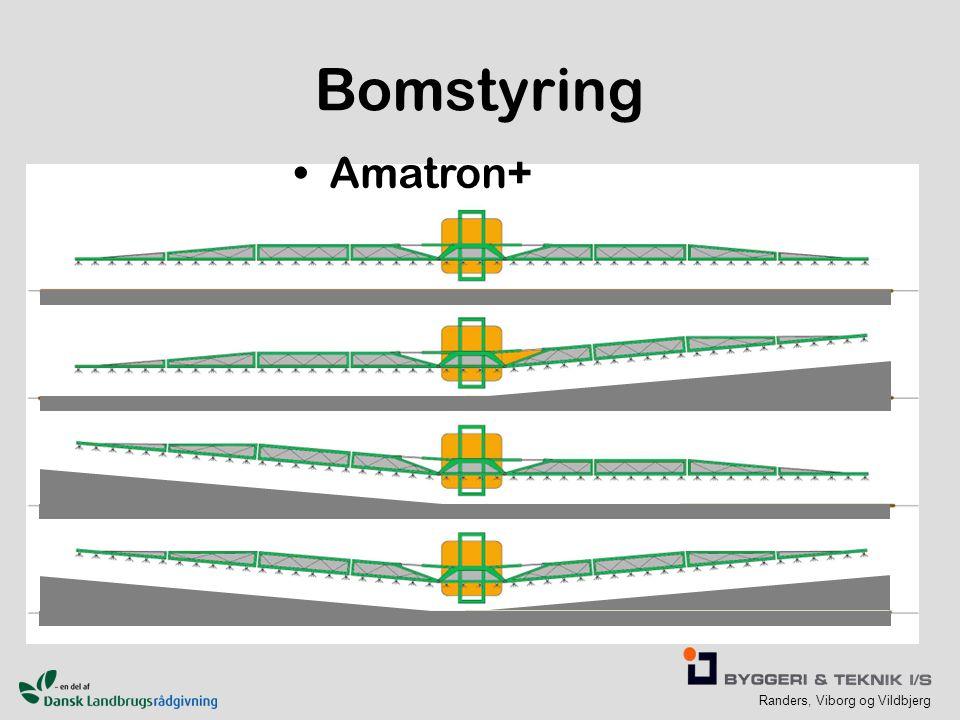 Bomstyring Amatron+