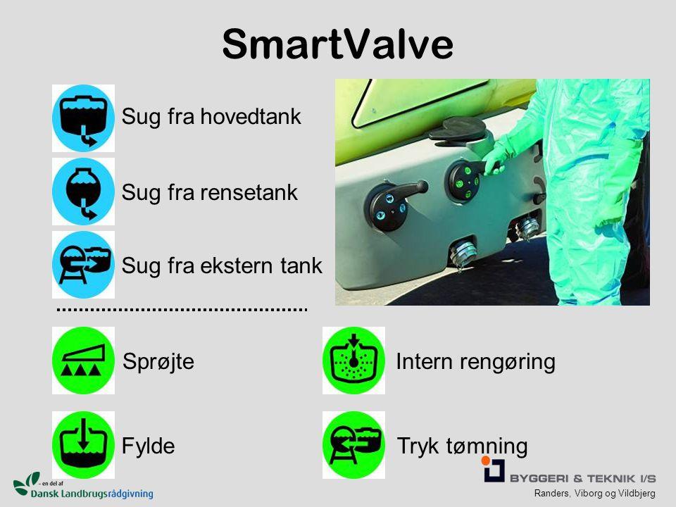 SmartValve Sug fra hovedtank Sug fra rensetank Sug fra ekstern tank