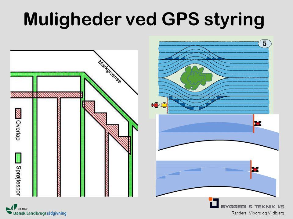 Muligheder ved GPS styring