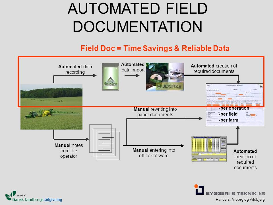 AUTOMATED FIELD DOCUMENTATION