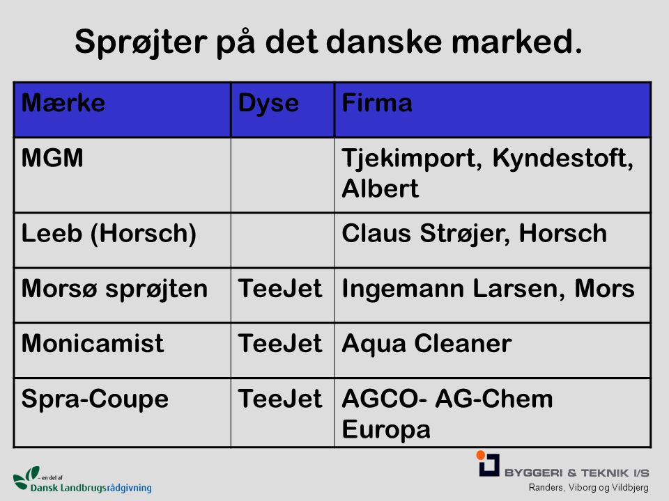 Sprøjter på det danske marked.