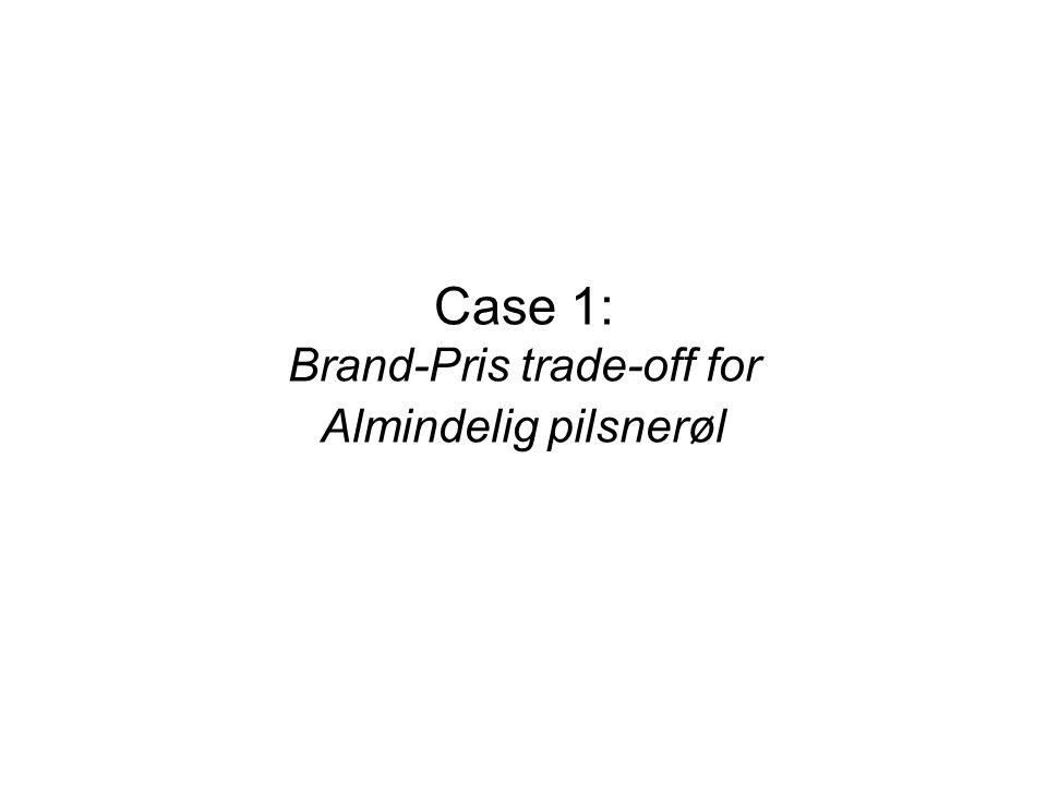 Case 1: Brand-Pris trade-off for Almindelig pilsnerøl