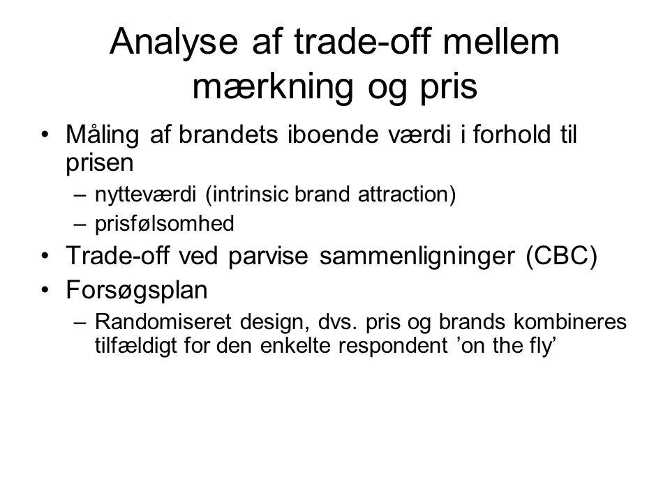 Analyse af trade-off mellem mærkning og pris