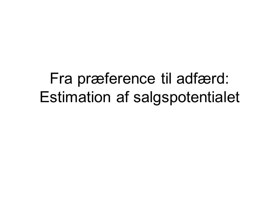 Fra præference til adfærd: Estimation af salgspotentialet