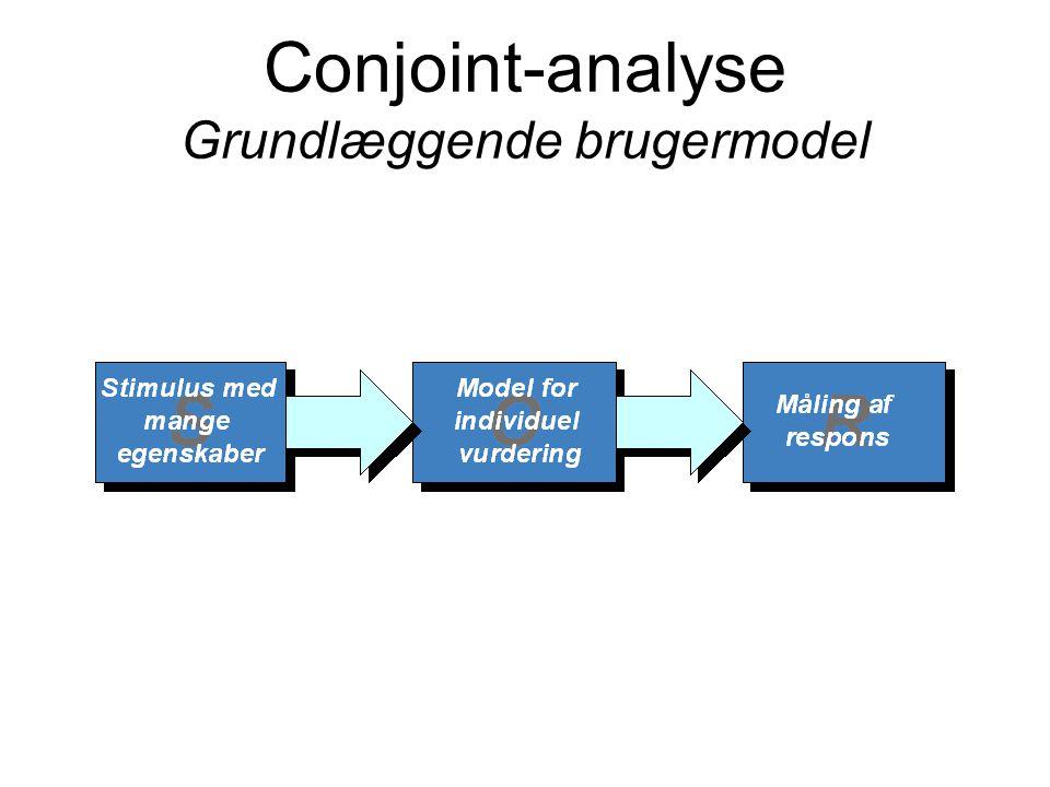 Conjoint-analyse Grundlæggende brugermodel