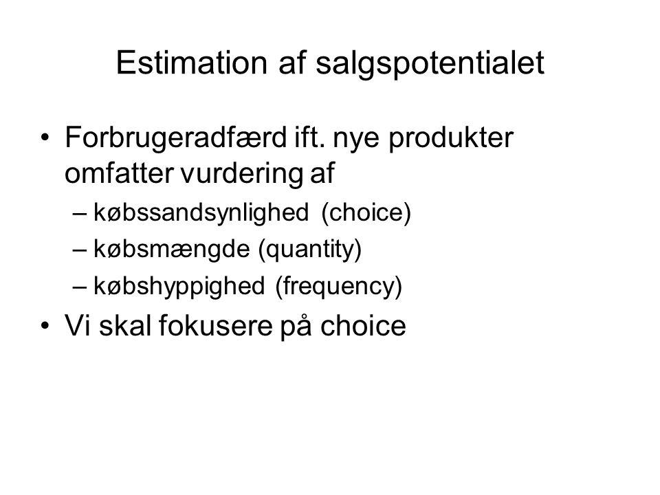 Estimation af salgspotentialet