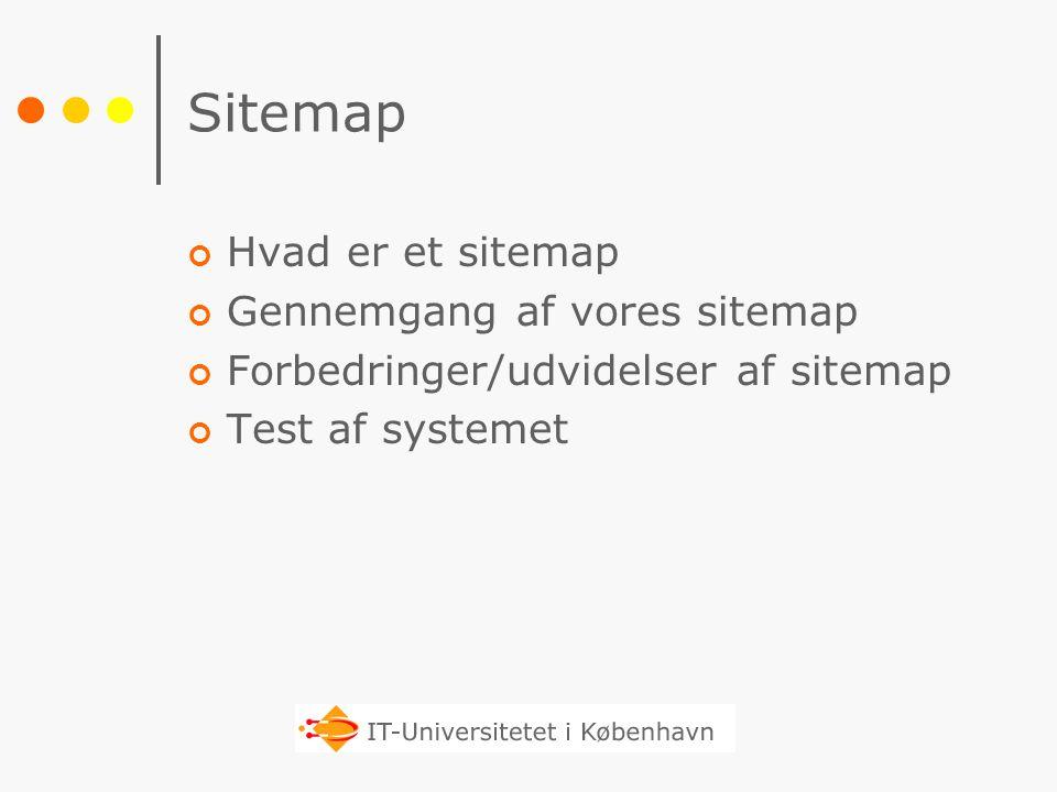 Sitemap Hvad er et sitemap Gennemgang af vores sitemap