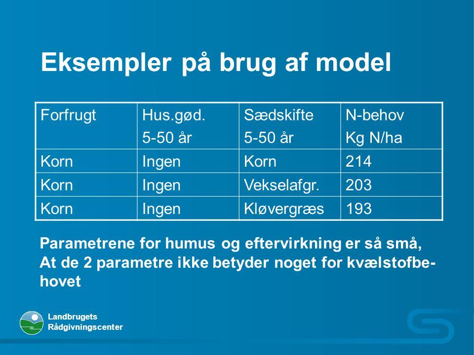 Eksempler på brug af model