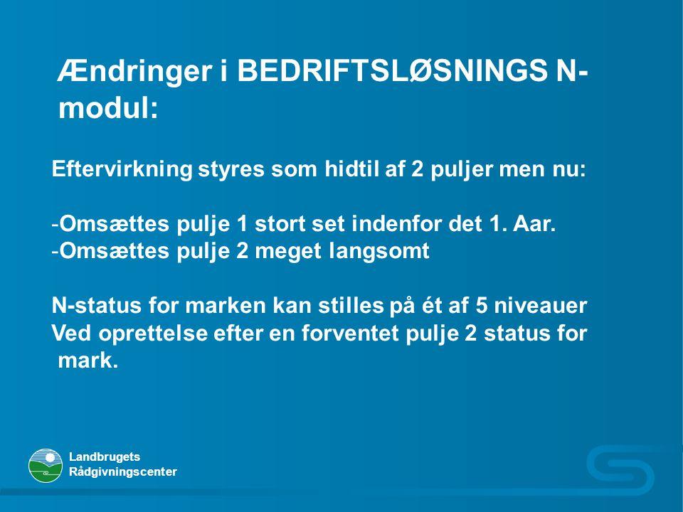 Ændringer i BEDRIFTSLØSNINGS N-modul: