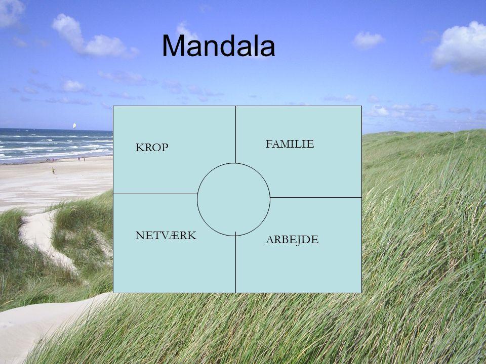 Mandala FAMILIE KROP NETVÆRK ARBEJDE