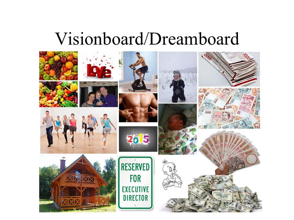 Visionboard/Dreamboard