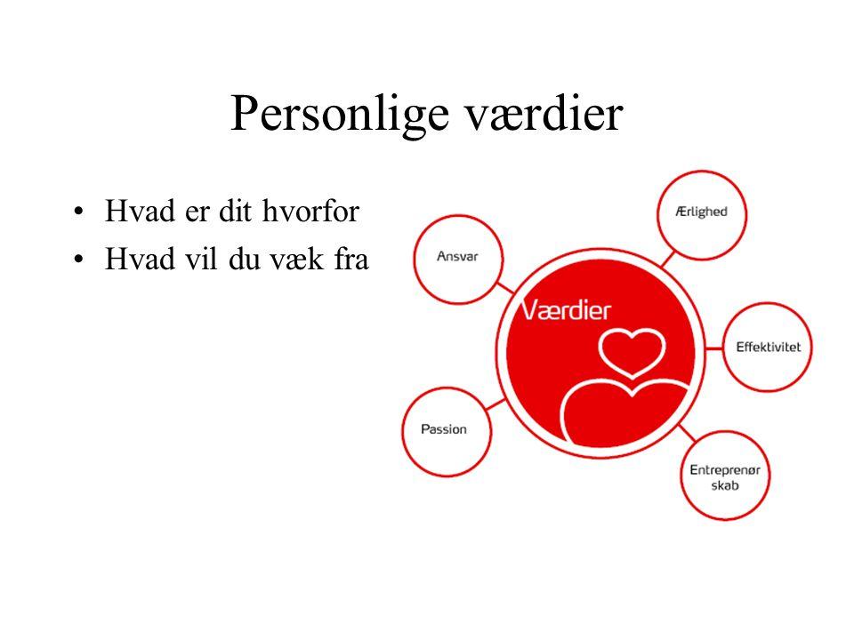 Personlige værdier Hvad er dit hvorfor Hvad vil du væk fra