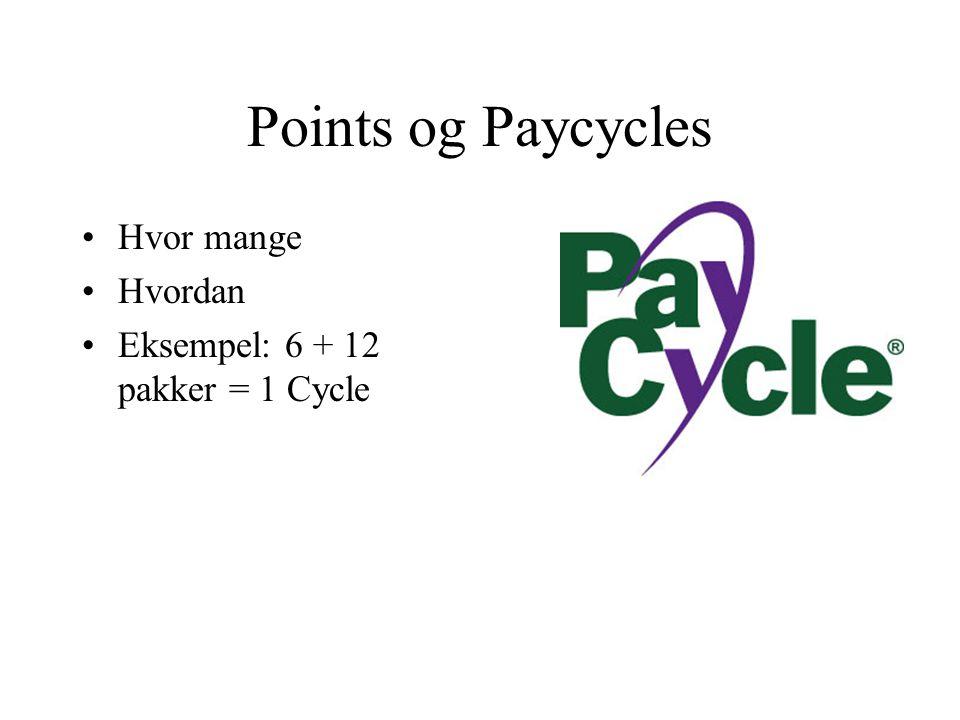 Points og Paycycles Hvor mange Hvordan