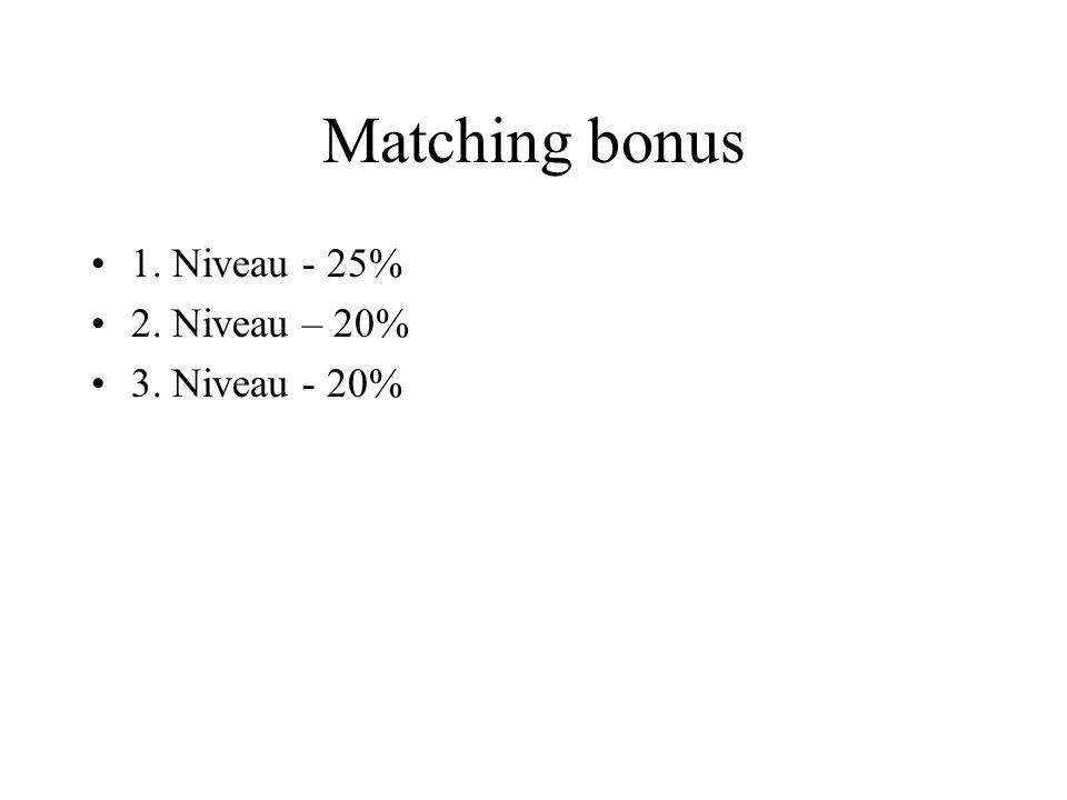 Matching bonus 1. Niveau - 25% 2. Niveau – 20% 3. Niveau - 20%