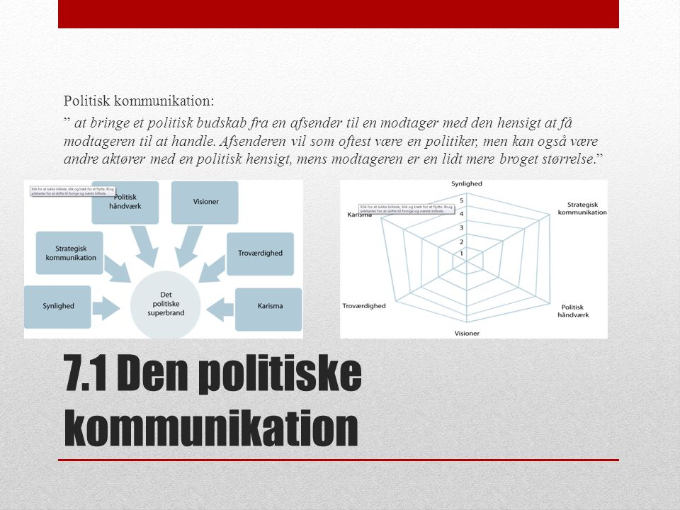 7.1 Den politiske kommunikation