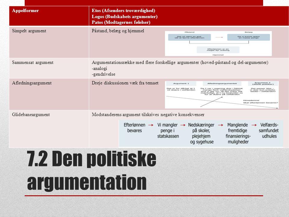 7.2 Den politiske argumentation