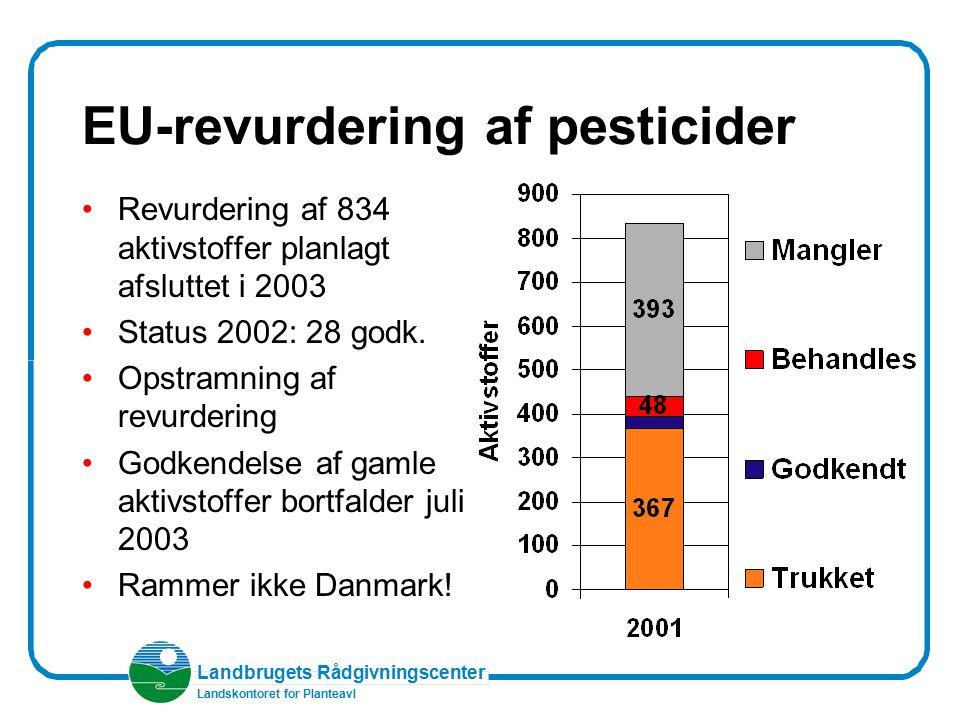 EU-revurdering af pesticider