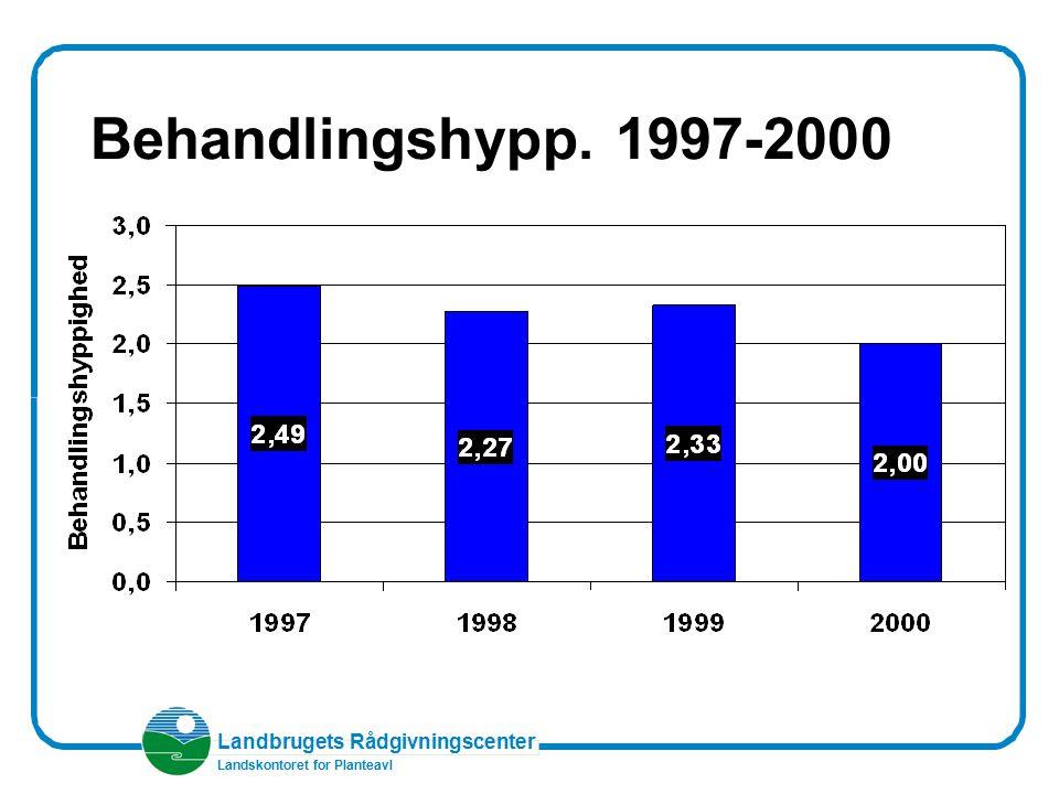 Behandlingshypp. 1997-2000 Landskontoret for Planteavl
