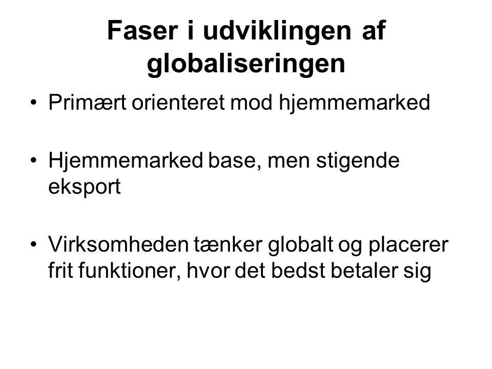 Faser i udviklingen af globaliseringen
