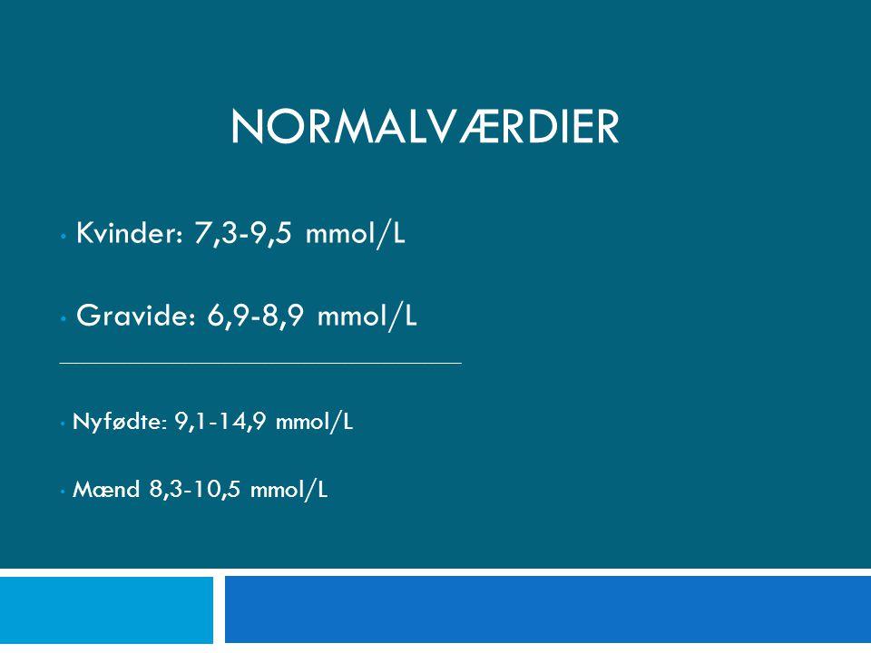 Normalværdier Kvinder: 7,3-9,5 mmol/L Gravide: 6,9-8,9 mmol/L