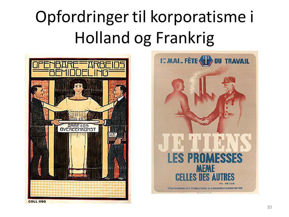 Opfordringer til korporatisme i Holland og Frankrig