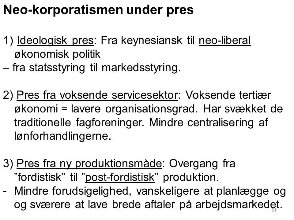 Neo-korporatismen under pres