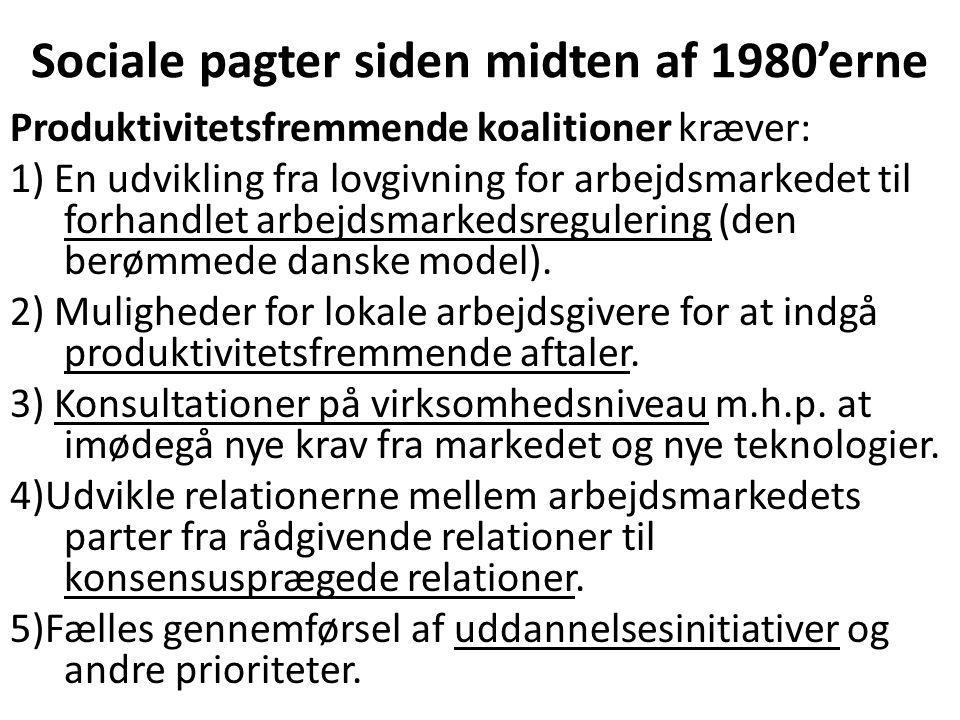 Sociale pagter siden midten af 1980'erne