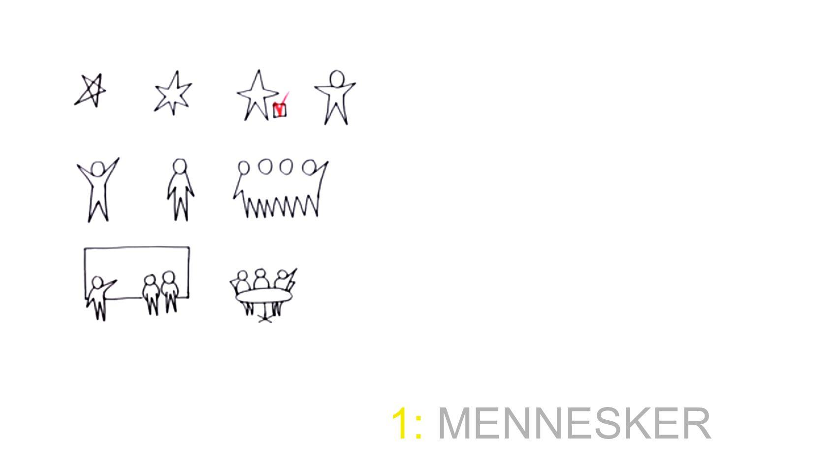1: MENNESKER