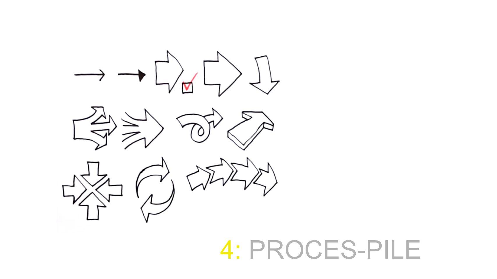 4: PROCES-PILE