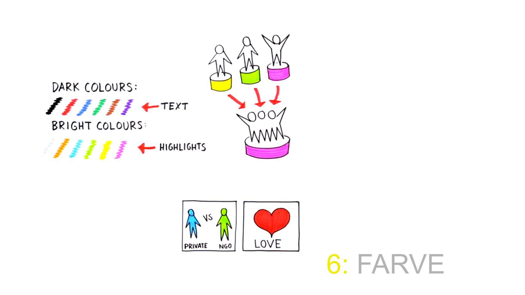 6: FARVE