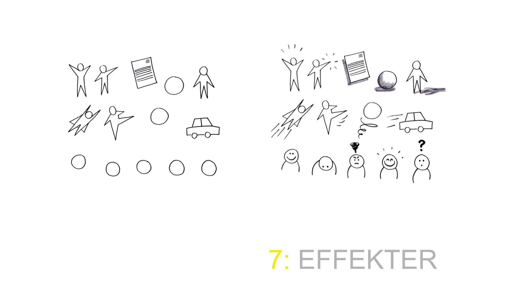 7: EFFEKTER