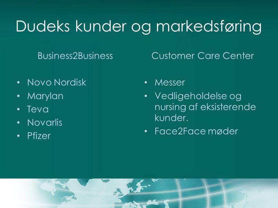 Dudeks kunder og markedsføring