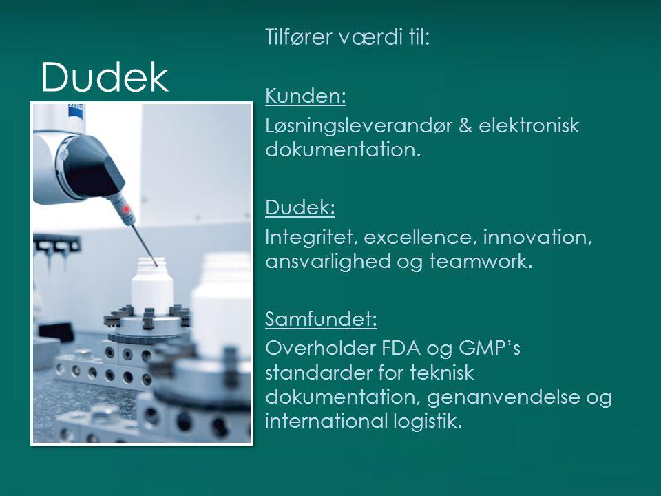 Dudek Tilfører værdi til: Kunden: