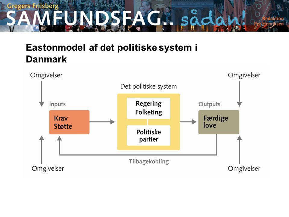 Eastonmodel af det politiske system i Danmark